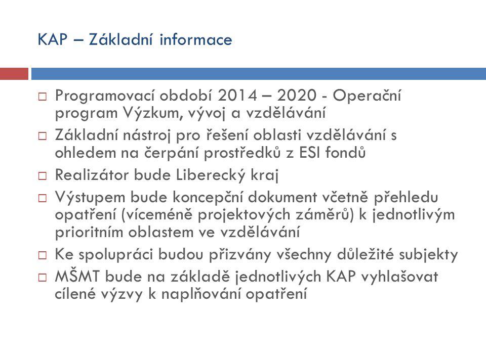 KAP – Základní informace  Programovací období 2014 – 2020 - Operační program Výzkum, vývoj a vzdělávání  Základní nástroj pro řešení oblasti vzdělávání s ohledem na čerpání prostředků z ESI fondů  Realizátor bude Liberecký kraj  Výstupem bude koncepční dokument včetně přehledu opatření (víceméně projektových záměrů) k jednotlivým prioritním oblastem ve vzdělávání  Ke spolupráci budou přizvány všechny důležité subjekty  MŠMT bude na základě jednotlivých KAP vyhlašovat cílené výzvy k naplňování opatření