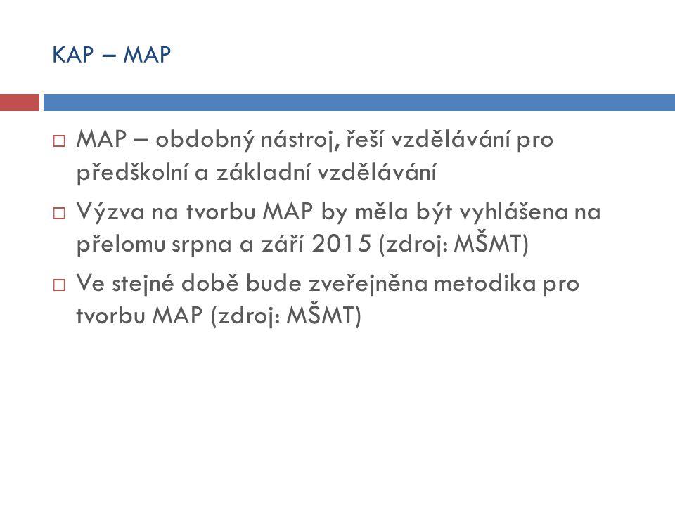 KAP – MAP  MAP – obdobný nástroj, řeší vzdělávání pro předškolní a základní vzdělávání  Výzva na tvorbu MAP by měla být vyhlášena na přelomu srpna a září 2015 (zdroj: MŠMT)  Ve stejné době bude zveřejněna metodika pro tvorbu MAP (zdroj: MŠMT)