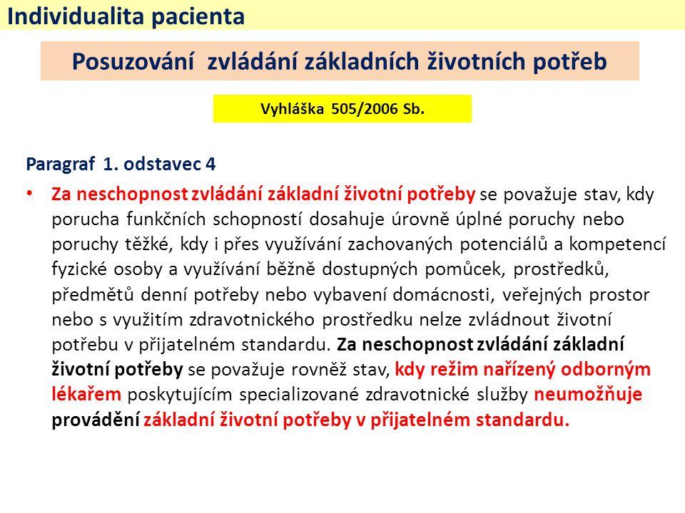 Individualita pacienta Paragraf 1.