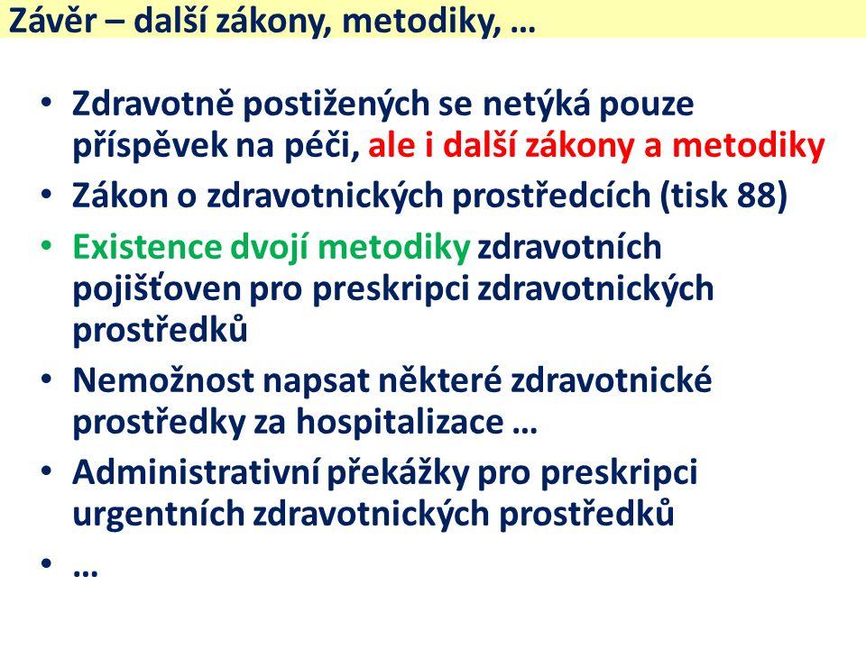 Zdravotně postižených se netýká pouze příspěvek na péči, ale i další zákony a metodiky Zákon o zdravotnických prostředcích (tisk 88) Existence dvojí metodiky zdravotních pojišťoven pro preskripci zdravotnických prostředků Nemožnost napsat některé zdravotnické prostředky za hospitalizace … Administrativní překážky pro preskripci urgentních zdravotnických prostředků … Závěr – další zákony, metodiky, …