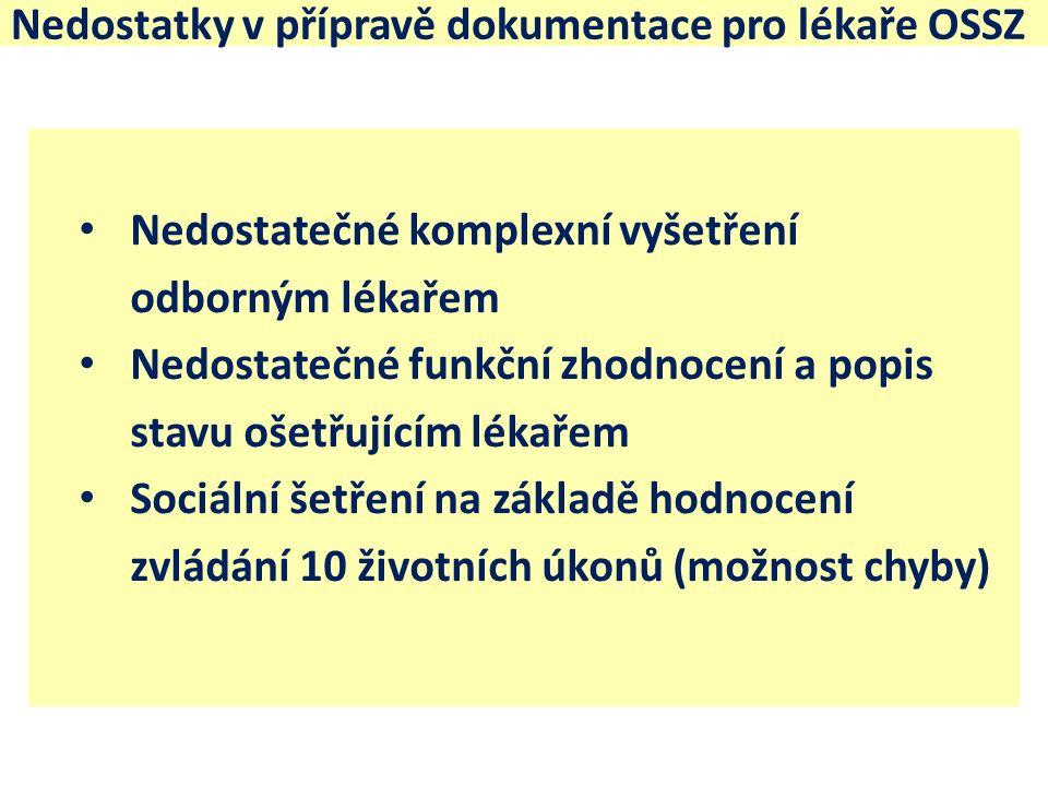 Nedostatky v přípravě dokumentace pro lékaře OSSZ Nedostatečné komplexní vyšetření odborným lékařem Nedostatečné funkční zhodnocení a popis stavu ošetřujícím lékařem Sociální šetření na základě hodnocení zvládání 10 životních úkonů (možnost chyby)