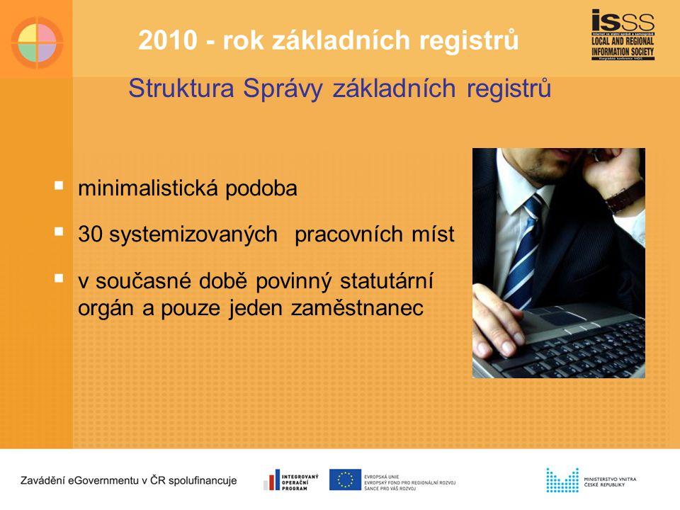 Struktura Správy základních registrů  minimalistická podoba  30 systemizovaných pracovních míst  v současné době povinný statutární orgán a pouze jeden zaměstnanec