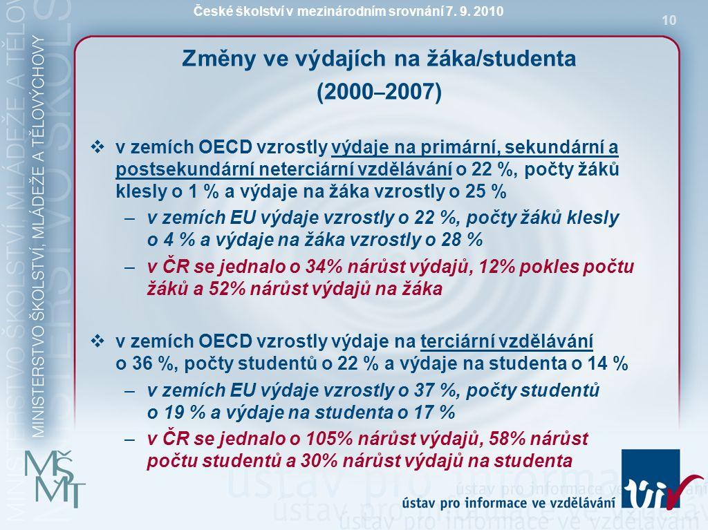 České školství v mezinárodním srovnání 7. 9. 2010 10 Změny ve výdajích na žáka/studenta (2000 – 2007)  v zemích OECD vzrostly výdaje na primární, sek