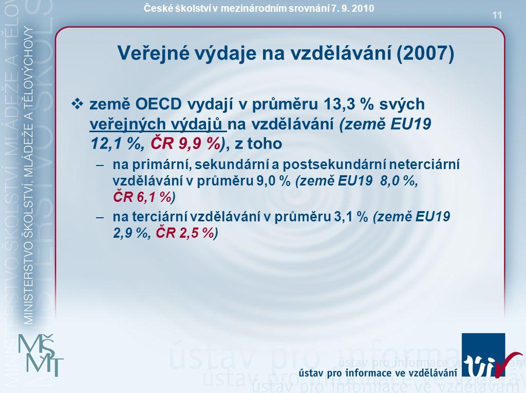České školství v mezinárodním srovnání 7. 9. 2010 11 Veřejné výdaje na vzdělávání (2007)  země OECD vydají v průměru 13,3 % svých veřejných výdajů na