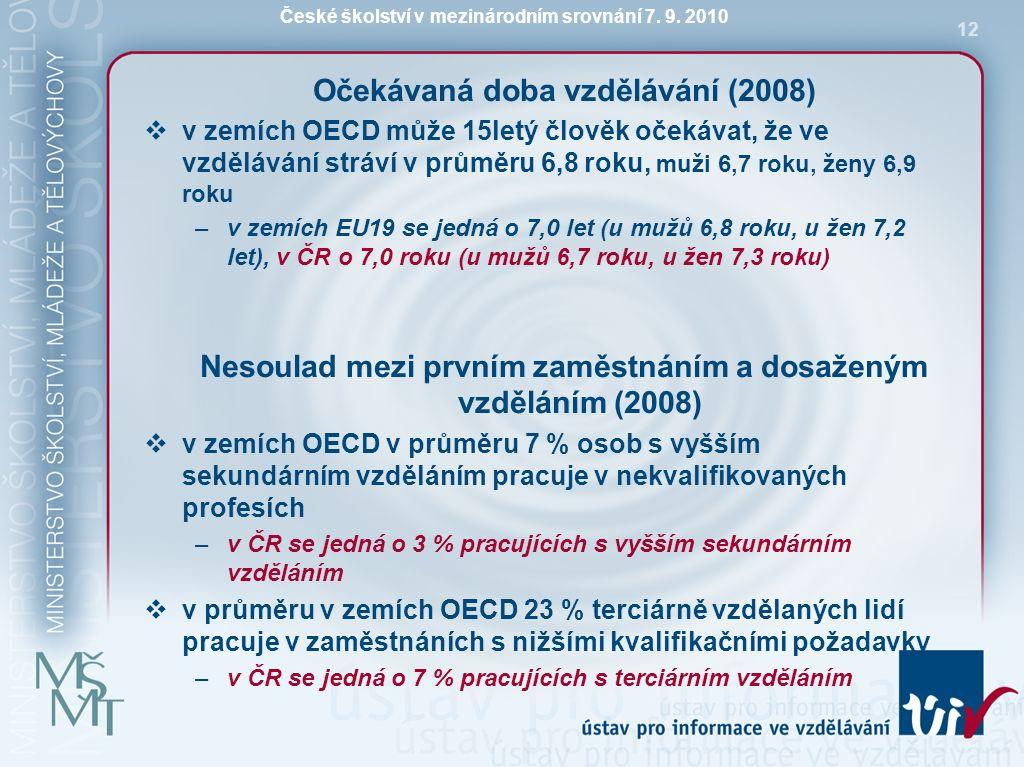 České školství v mezinárodním srovnání 7. 9. 2010 12 Očekávaná doba vzdělávání (2008)  v zemích OECD může 15letý člověk očekávat, že ve vzdělávání st