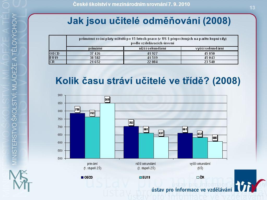 České školství v mezinárodním srovnání 7. 9. 2010 13 Jak jsou učitelé odměňováni (2008) Kolik času stráví učitelé ve třídě? (2008)