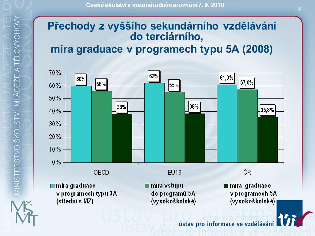 České školství v mezinárodním srovnání 7. 9. 2010 4 Přechody z vyššího sekundárního vzdělávání do terciárního, míra graduace v programech typu 5A (200