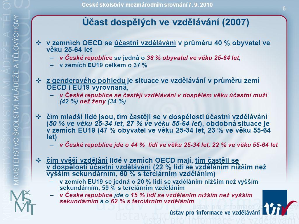 České školství v mezinárodním srovnání 7. 9. 2010 6 Účast dospělých ve vzdělávání (2007)  v zemních OECD se účastní vzdělávání v průměru 40 % obyvate