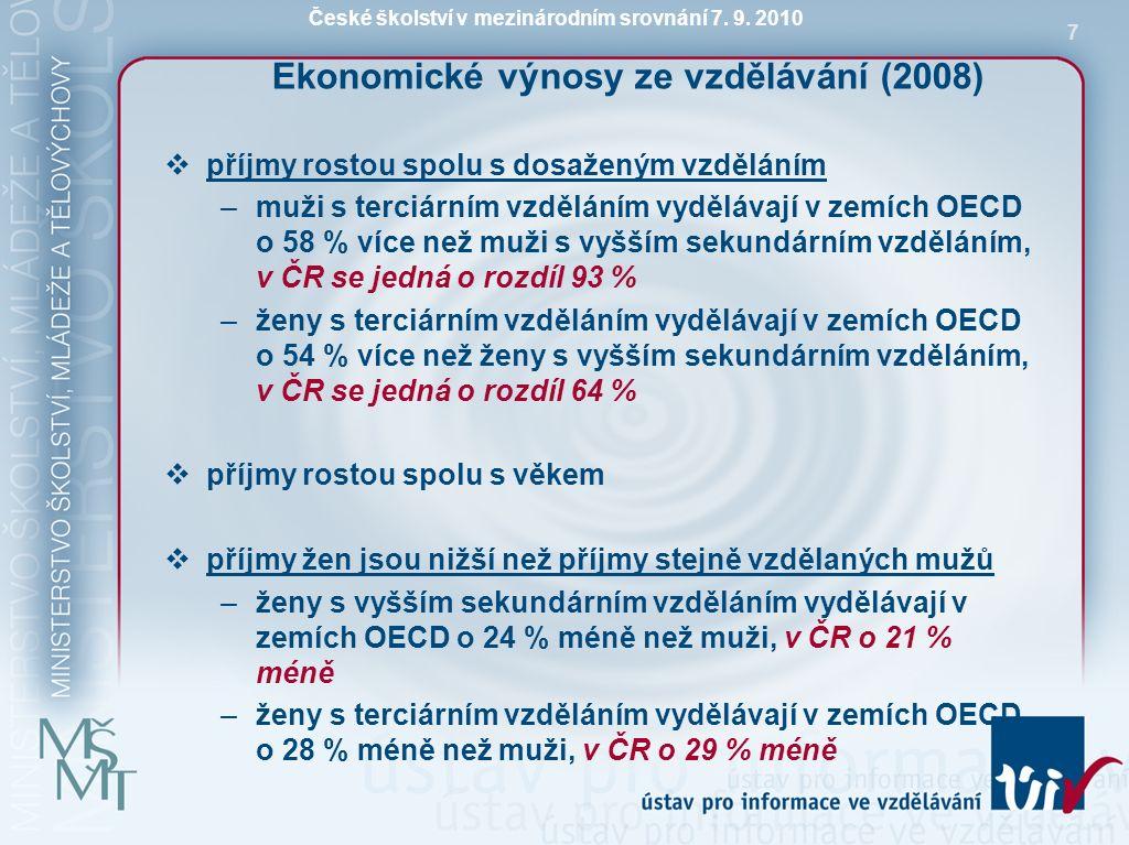 České školství v mezinárodním srovnání 7. 9. 2010 7 Ekonomické výnosy ze vzdělávání (2008)  příjmy rostou spolu s dosaženým vzděláním –muži s terciár