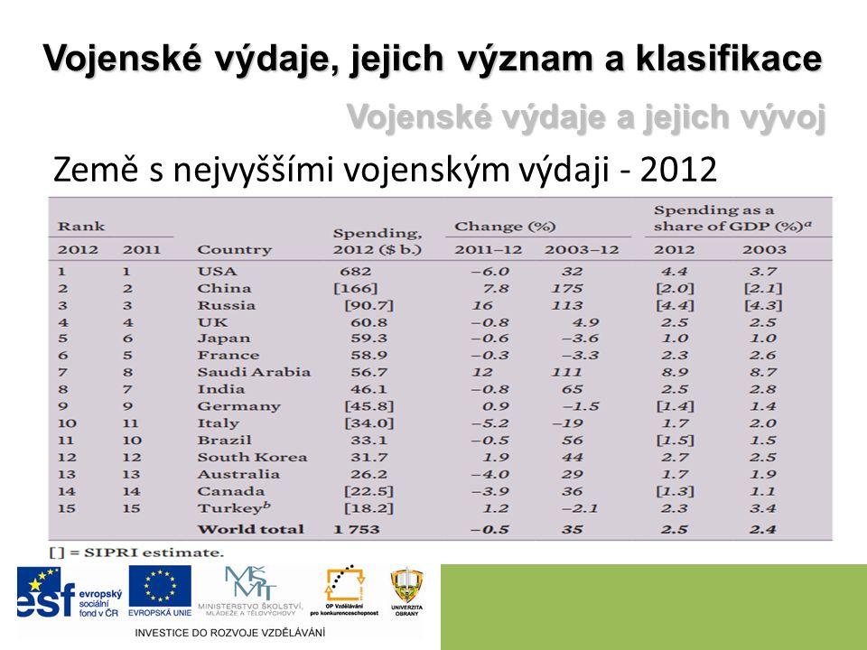 Země s nejvyššími vojenským výdaji - 2012 Vojenské výdaje, jejich význam a klasifikace Vojenské výdaje a jejich vývoj
