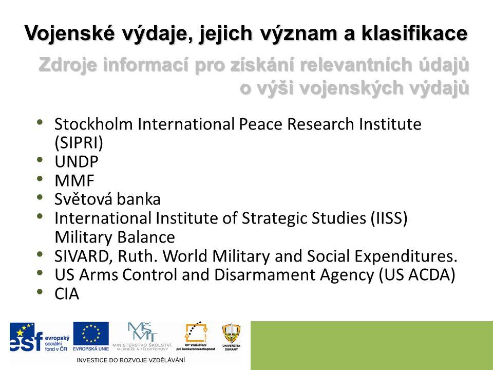 Stockholm International Peace Research Institute (SIPRI) UNDP MMF Světová banka International Institute of Strategic Studies (IISS) Military Balance SIVARD, Ruth.