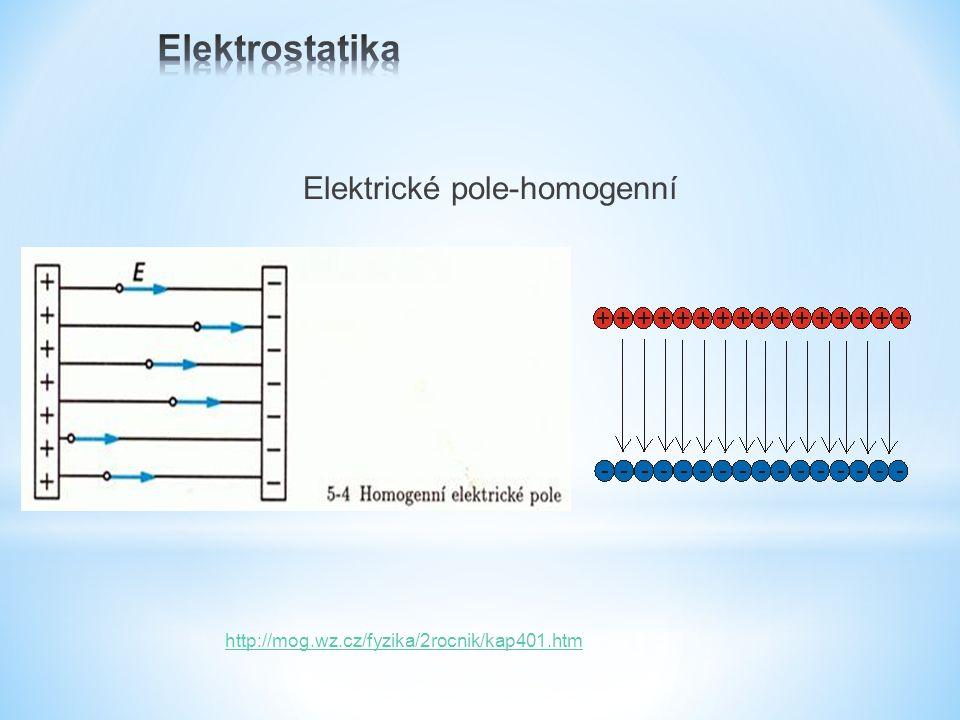 Elektrické pole-homogenní http://mog.wz.cz/fyzika/2rocnik/kap401.htm