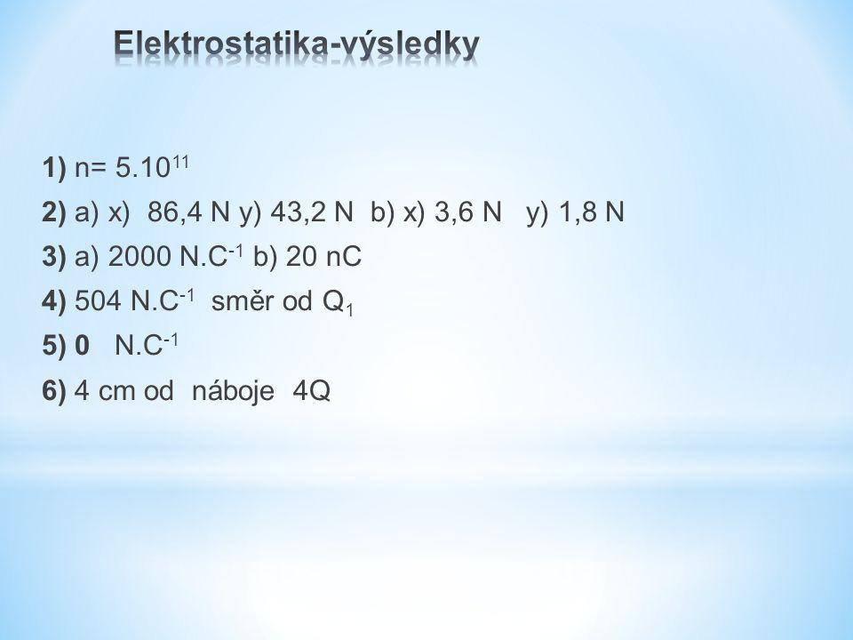 1) n= 5.10 11 2) a) x) 86,4 N y) 43,2 N b) x) 3,6 N y) 1,8 N 3) a) 2000 N.C -1 b) 20 nC 4) 504 N.C -1 směr od Q 1 5) 0 N.C -1 6) 4 cm od náboje 4Q