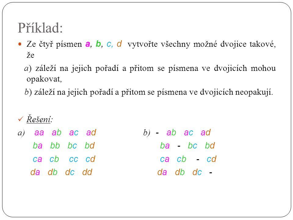 Příklad: Ze čtyř písmen a, b, c, d vytvořte všechny možné dvojice takové, že a) záleží na jejich pořadí a přitom se písmena ve dvojicích mohou opakova