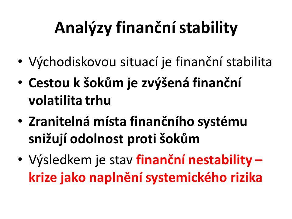 Analýzy finanční stability Východiskovou situací je finanční stabilita Cestou k šokům je zvýšená finanční volatilita trhu Zranitelná místa finančního systému snižují odolnost proti šokům Výsledkem je stav finanční nestability – krize jako naplnění systemického rizika