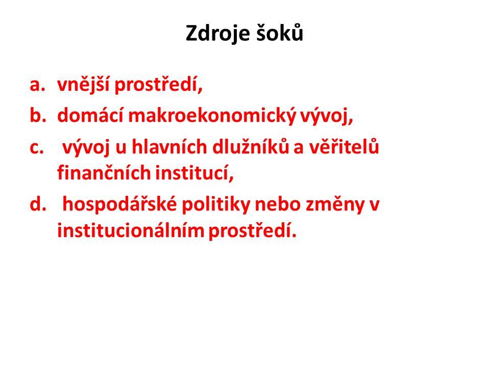 Zdroje šoků a.vnější prostředí, b.domácí makroekonomický vývoj, c. vývoj u hlavních dlužníků a věřitelů finančních institucí, d. hospodářské politiky