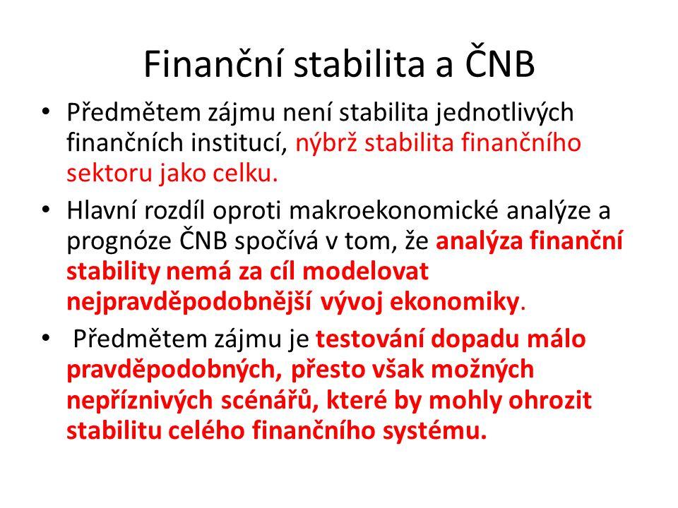 Finanční stabilita a ČNB Předmětem zájmu není stabilita jednotlivých finančních institucí, nýbrž stabilita finančního sektoru jako celku.