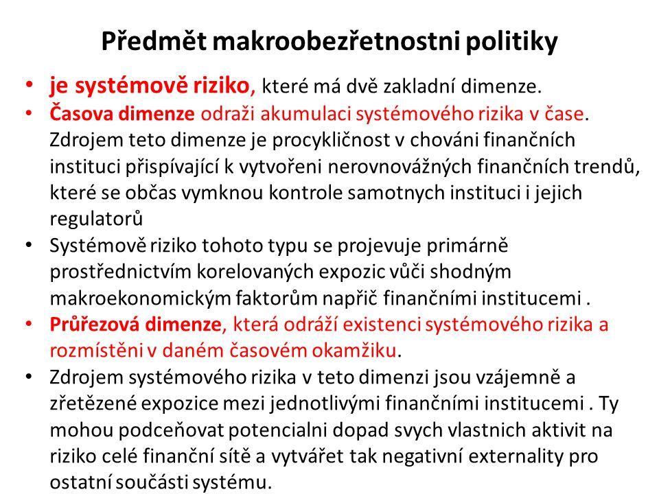 Předmět makroobezřetnostni politiky je systémově riziko, které má dvě zakladní dimenze. Časova dimenze odraži akumulaci systémového rizika v čase. Zdr