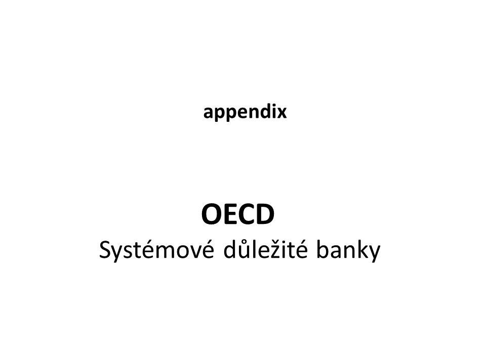 OECD Systémové důležité banky appendix