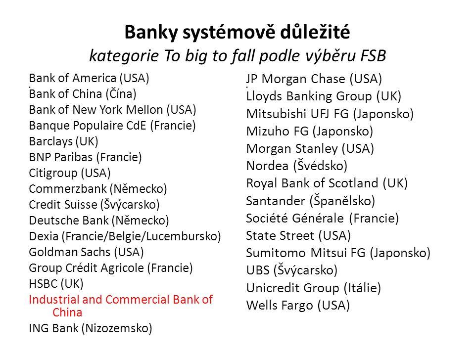 Banky systémově důležité kategorie To big to fall podle výběru FSB. Bank of America (USA) Bank of China (Čína) Bank of New York Mellon (USA) Banque Po