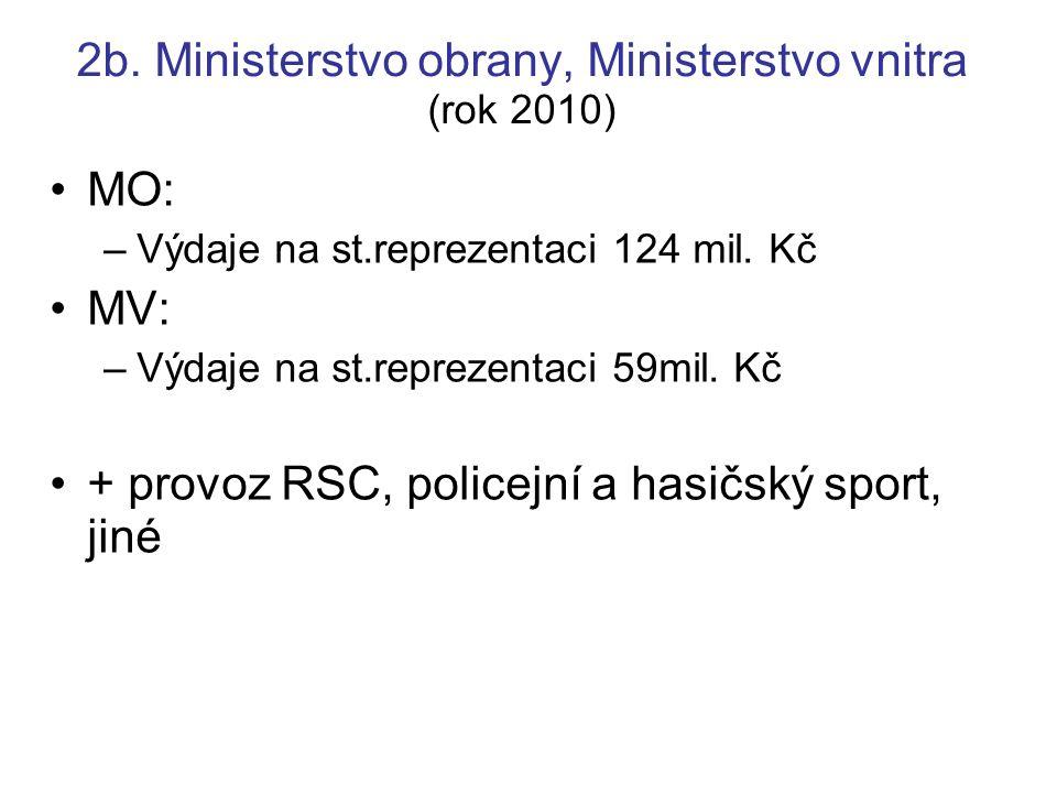 2b. Ministerstvo obrany, Ministerstvo vnitra (rok 2010) MO: –Výdaje na st.reprezentaci 124 mil.