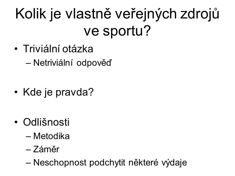 Kolik je vlastně veřejných zdrojů ve sportu. Triviální otázka –Netriviální odpověď Kde je pravda.