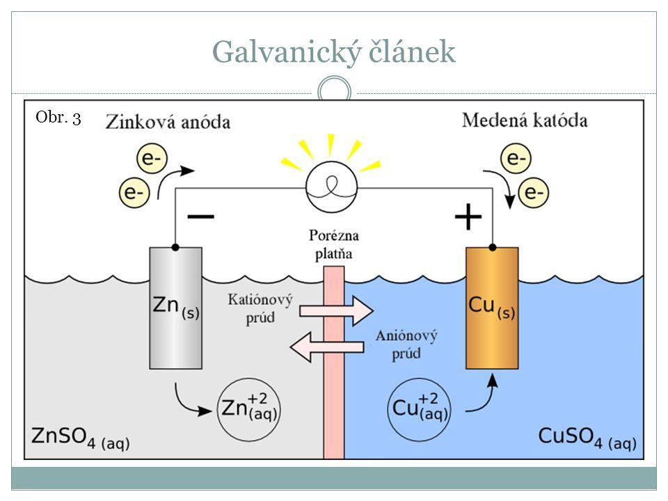 Galvanický článek Obr. 3