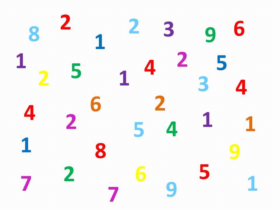 1 5 1 1 1 1 1 1 2 2 2 2 2 2 2 3 3 4 4 4 4 5 5 5 6 6 6 7 7 8 8 9 9 9