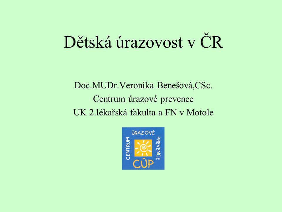 Dětská úrazovost v ČR Doc.MUDr.Veronika Benešová,CSc. Centrum úrazové prevence UK 2.lékařská fakulta a FN v Motole
