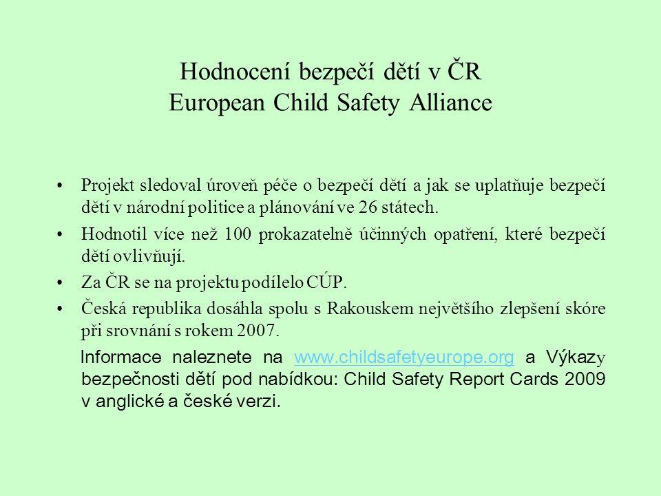 Hodnocení bezpečí dětí v ČR European Child Safety Alliance Projekt sledoval úroveň péče o bezpečí dětí a jak se uplatňuje bezpečí dětí v národní polit