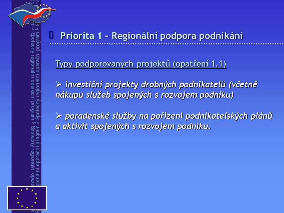 Priorita 1 – Regionální podpora podnikání  Typy podporovaných projektů (opatření 1.1)  investiční projekty drobných podnikatelů (včetně nákupu služeb spojených s rozvojem podniku)  poradenské služby na pořízení podnikatelských plánů a aktivit spojených s rozvojem podniku.