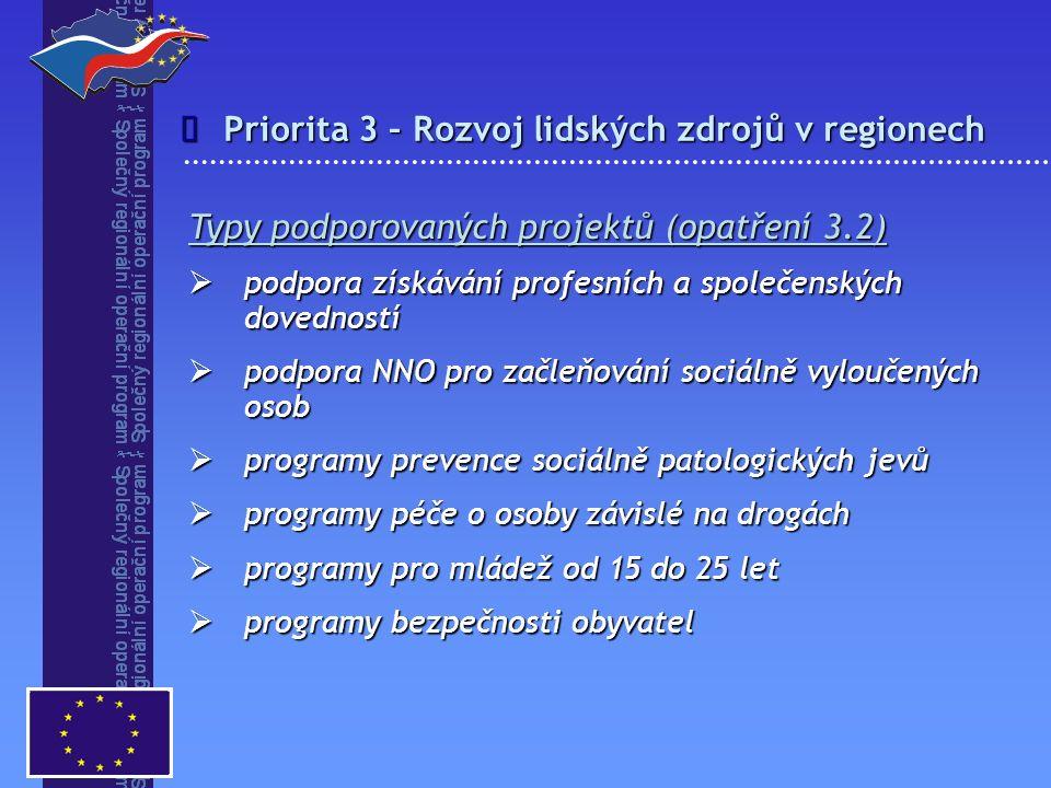  Typy podporovaných projektů (opatření 3.2)  podpora získávání profesních a společenských dovedností  podpora NNO pro začleňování sociálně vyloučených osob  programy prevence sociálně patologických jevů  programy péče o osoby závislé na drogách  programy pro mládež od 15 do 25 let  programy bezpečnosti obyvatel Priorita 3 – Rozvoj lidských zdrojů v regionech