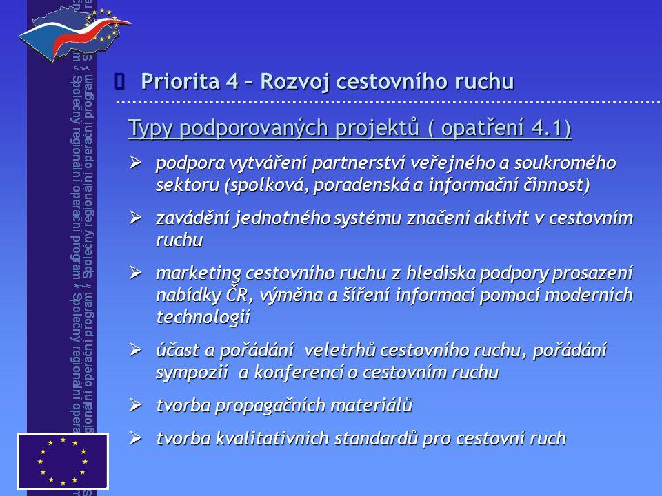  Priorita 4 – Rozvoj cestovního ruchu Typy podporovaných projektů ( opatření 4.1)  podpora vytváření partnerství veřejného a soukromého sektoru (spolková, poradenská a informační činnost)  zavádění jednotného systému značení aktivit v cestovním ruchu  marketing cestovního ruchu z hlediska podpory prosazení nabídky ČR, výměna a šíření informací pomocí moderních technologií  účast a pořádání veletrhů cestovního ruchu, pořádání sympozií a konferencí o cestovním ruchu  tvorba propagačních materiálů  tvorba kvalitativních standardů pro cestovní ruch