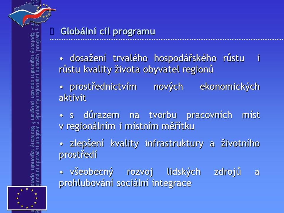 Priorita 1 Regionální podpora podnikání Priorita 2 Regionální rozvoj infrastruktury Priorita 3 Rozvoj lidských zdrojů v regionech Priorita 4 Rozvoj cestovního ruchu Priorita 5 Technická pomoc SROP je věnován těmto oblastem a prioritám 