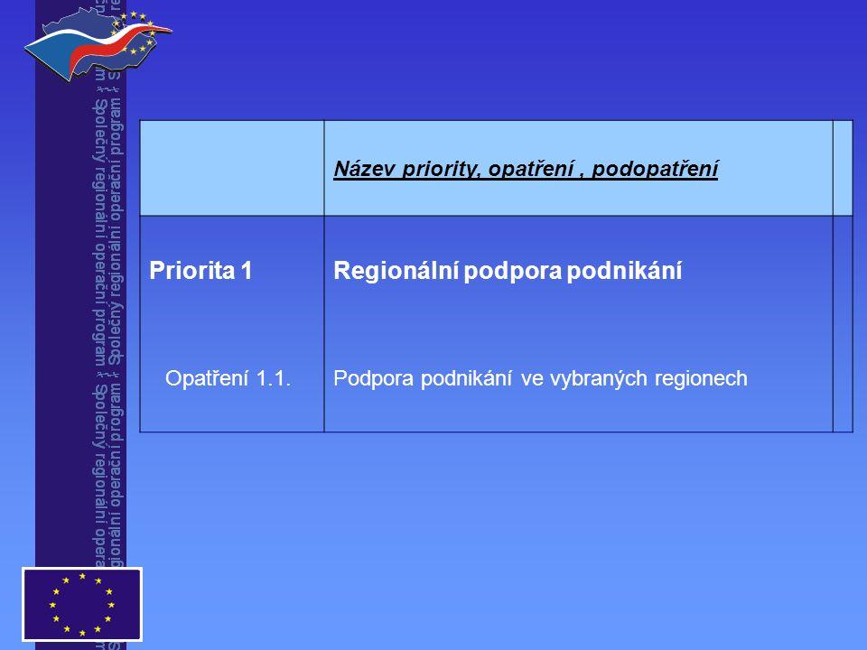 Název priority, opatření, podopatření Priorita 1Regionální podpora podnikání Opatření 1.1.Podpora podnikání ve vybraných regionech