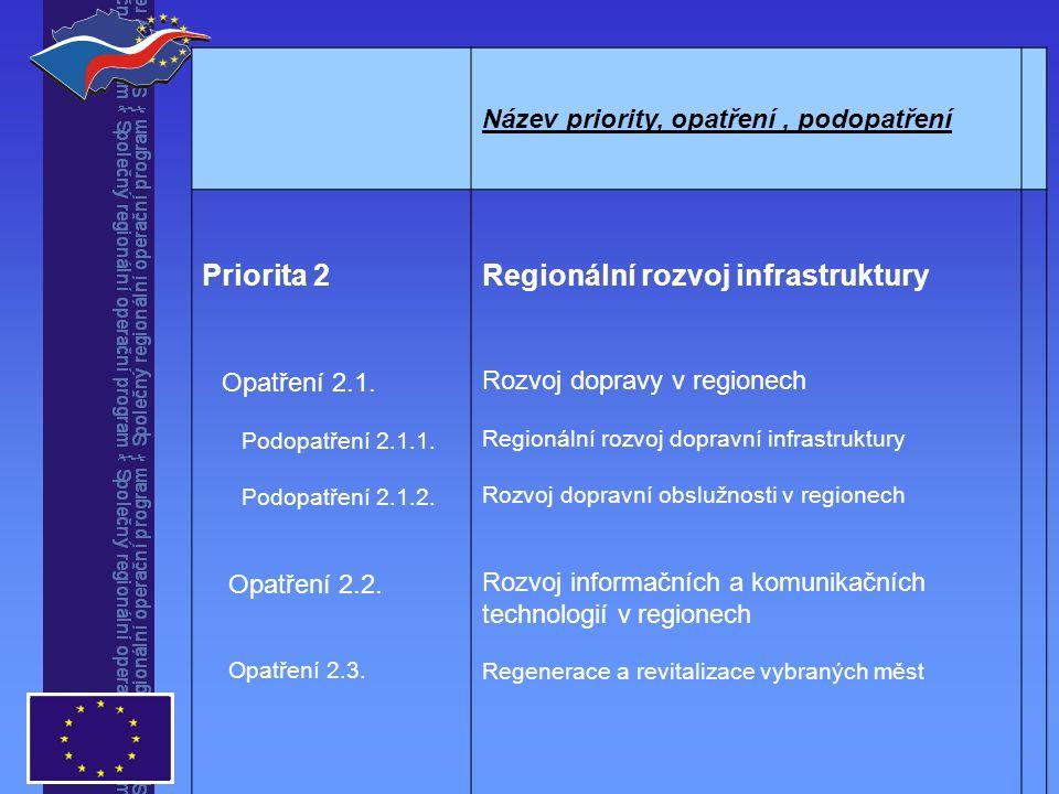 Název priority, opatření, podopatření Priorita 2Regionální rozvoj infrastruktury Opatření 2.1.