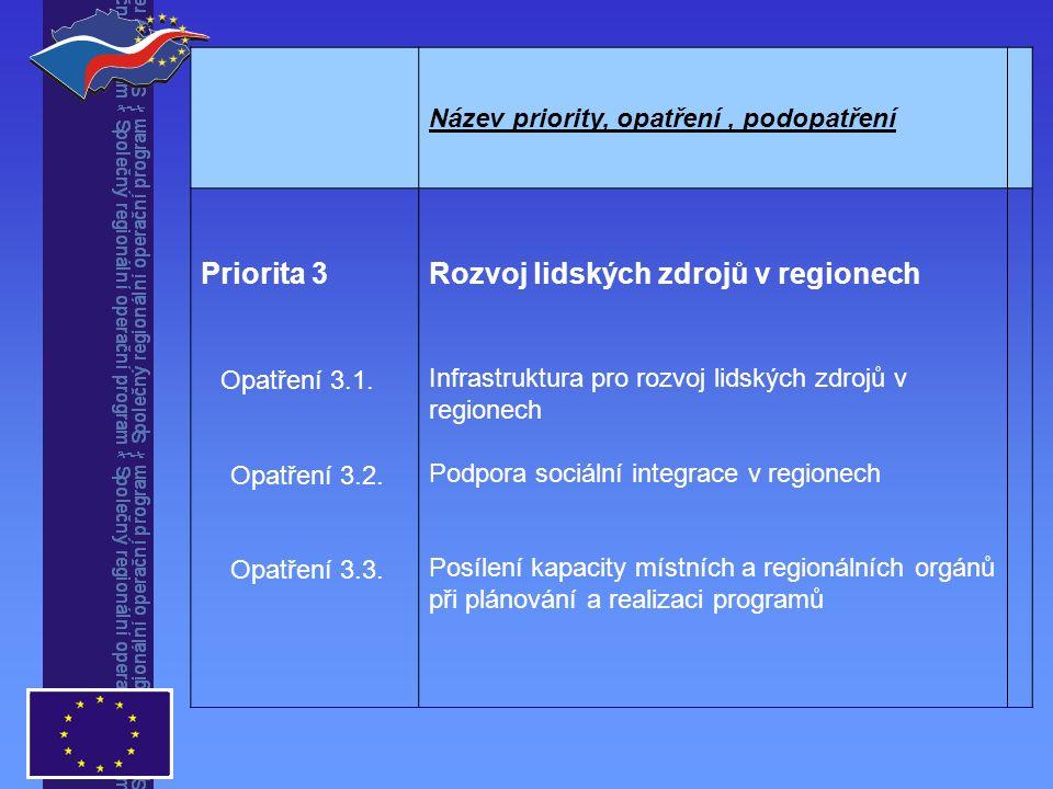 Název priority, opatření, podopatření Priorita 3Rozvoj lidských zdrojů v regionech Opatření 3.1.