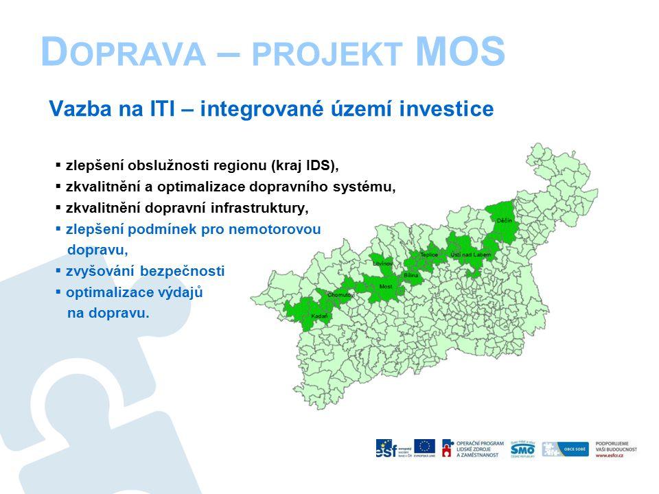D OPRAVA – PROJEKT MOS Vazba na ITI – integrované území investice  zlepšení obslužnosti regionu (kraj IDS),  zkvalitnění a optimalizace dopravního systému,  zkvalitnění dopravní infrastruktury,  zlepšení podmínek pro nemotorovou dopravu,  zvyšování bezpečnosti  optimalizace výdajů na dopravu.
