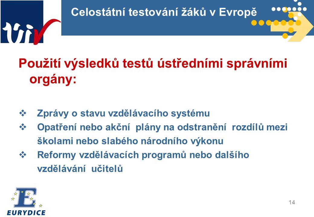 14 Celostátní testování žáků v Evropě Použití výsledků testů ústředními správními orgány:  Zprávy o stavu vzdělávacího systému  Opatření nebo akční plány na odstranění rozdílů mezi školami nebo slabého národního výkonu  Reformy vzdělávacích programů nebo dalšího vzdělávání učitelů