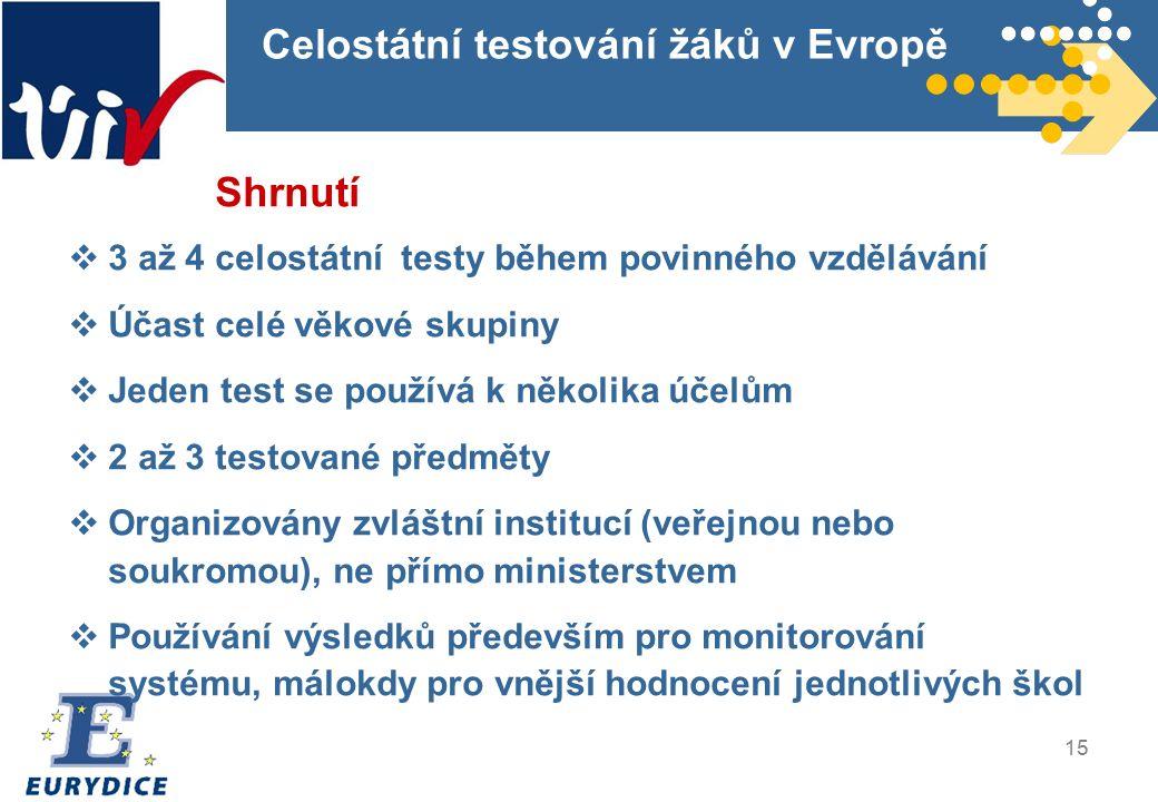 15 Celostátní testování žáků v Evropě Shrnutí  3 až 4 celostátní testy během povinného vzdělávání  Účast celé věkové skupiny  Jeden test se používá k několika účelům  2 až 3 testované předměty  Organizovány zvláštní institucí (veřejnou nebo soukromou), ne přímo ministerstvem  Používání výsledků především pro monitorování systému, málokdy pro vnější hodnocení jednotlivých škol