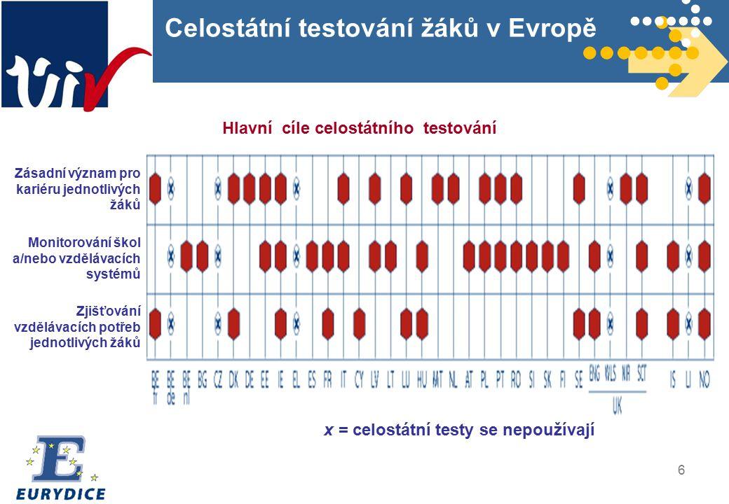 6 Celostátní testování žáků v Evropě Hlavní cíle celostátního testování Zásadní význam pro kariéru jednotlivých žáků Monitorování škol a/nebo vzdělávacích systémů Zjišťování vzdělávacích potřeb jednotlivých žáků x = celostátní testy se nepoužívají