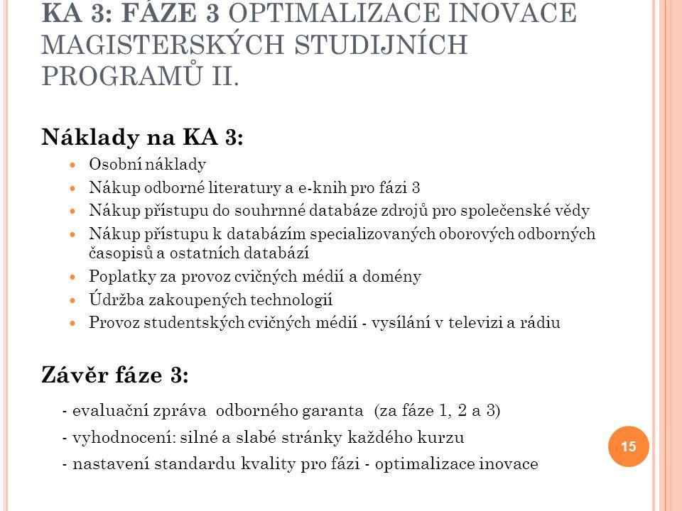 KA 3: FÁZE 3 OPTIMALIZACE INOVACE MAGISTERSKÝCH STUDIJNÍCH PROGRAMŮ II.