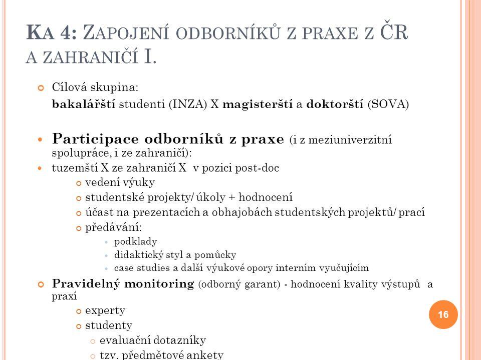 K A 4: Z APOJENÍ ODBORNÍKŮ Z PRAXE Z ČR A ZAHRANIČÍ I.