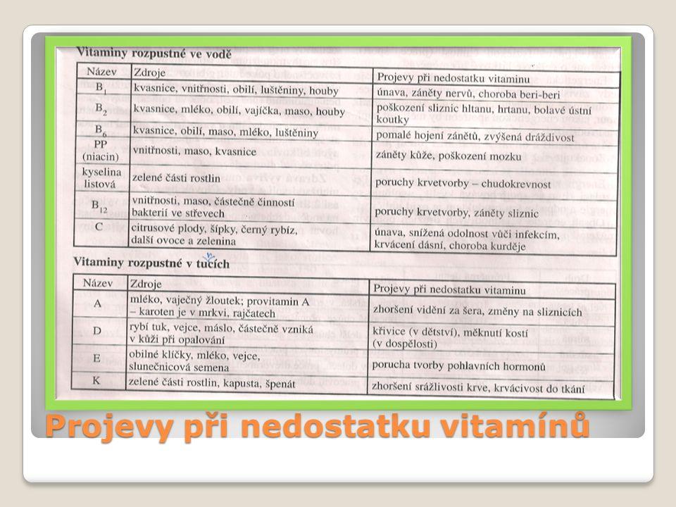 Projevy při nedostatku vitamínů