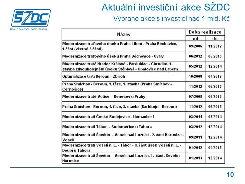 Aktuální investiční akce SŽDC Vybrané akce s investicí nad 1 mld. Kč 10