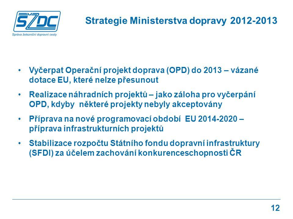 Vyčerpat Operační projekt doprava (OPD) do 2013 – vázané dotace EU, které nelze přesunout Realizace náhradních projektů – jako záloha pro vyčerpání OPD, kdyby některé projekty nebyly akceptovány Příprava na nové programovací období EU 2014-2020 – příprava infrastrukturních projektů Stabilizace rozpočtu Státního fondu dopravní infrastruktury (SFDI) za účelem zachování konkurenceschopnosti ČR Strategie Ministerstva dopravy 2012-2013 12