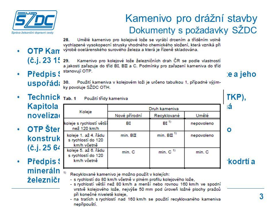 OTP Kamenivo pro kolejové lože, ve znění změny č. 1 (č.j.