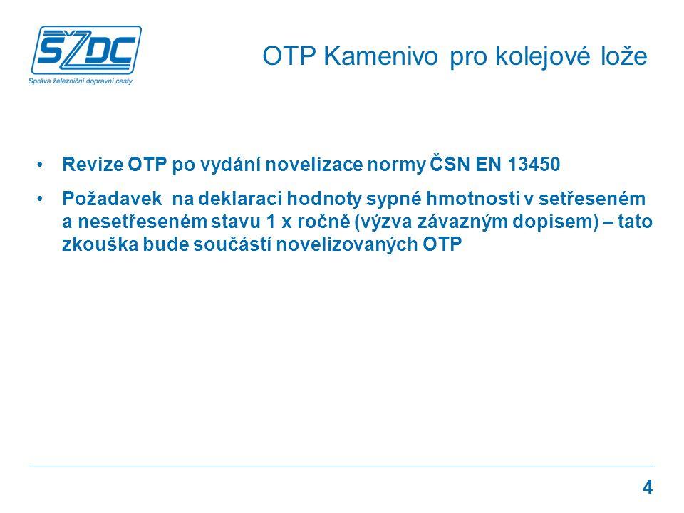 Revize OTP po vydání novelizace normy ČSN EN 13450 Požadavek na deklaraci hodnoty sypné hmotnosti v setřeseném a nesetřeseném stavu 1 x ročně (výzva závazným dopisem) – tato zkouška bude součástí novelizovaných OTP OTP Kamenivo pro kolejové lože 4
