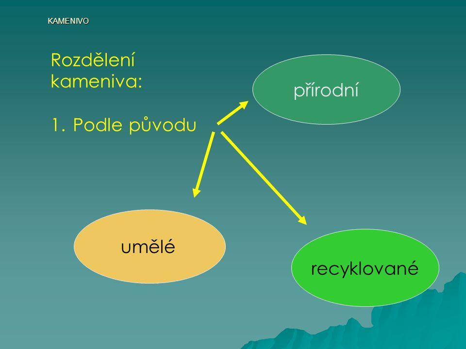KAMENIVO Rozdělení kameniva: 1. Podle původu přírodní umělé recyklované