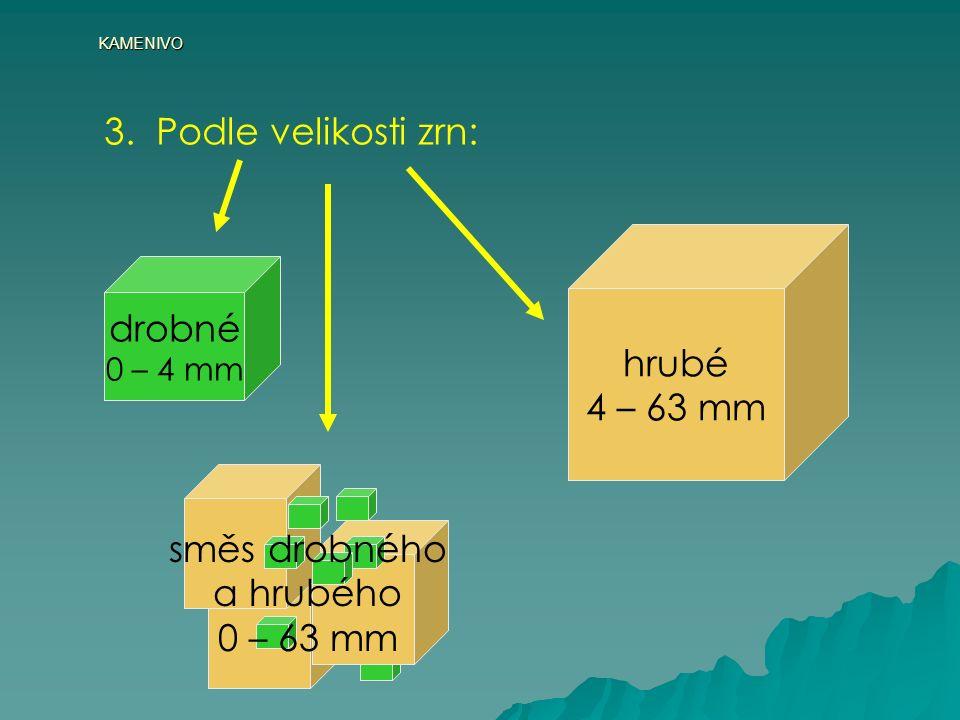 KAMENIVO 3. Podle velikosti zrn: drobné 0 – 4 mm hrubé 4 – 63 mm směs drobného a hrubého 0 – 63 mm